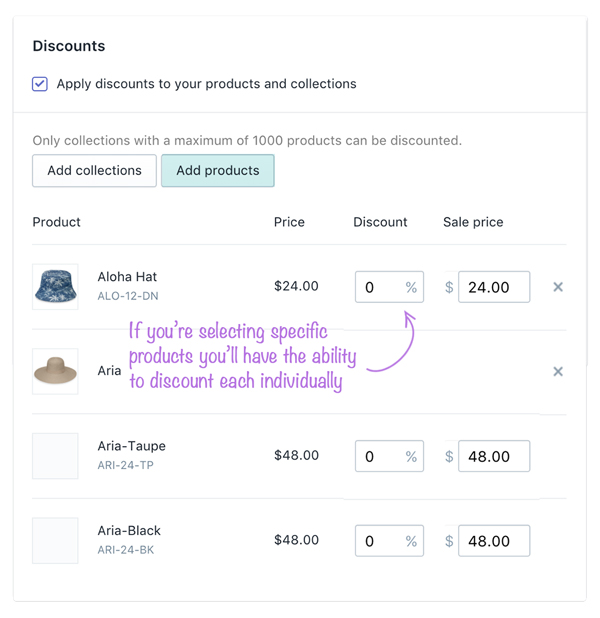 Discounting by Product
