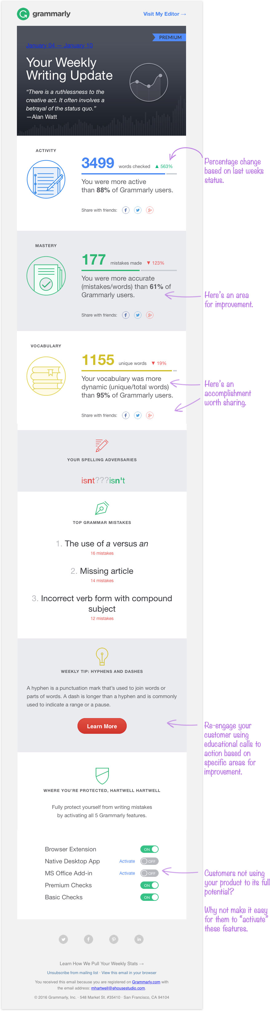 Grammarly Transactional Email